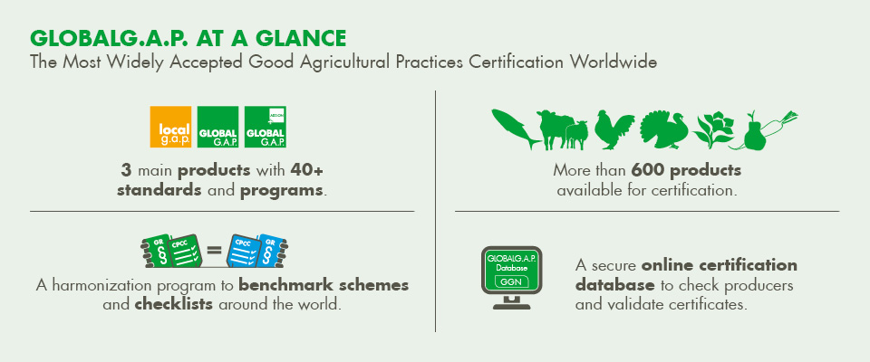 100% authentic b8d95 30a2f Welcome to GLOBALG.A.P. - The Worldwide Standard for Good Agricultural  Practices